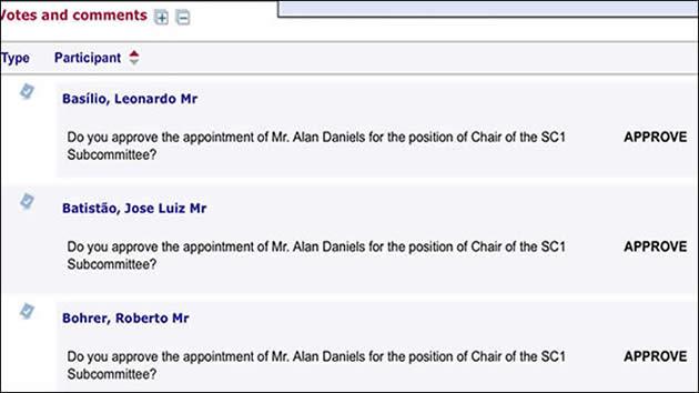 A empresa Consultoria ISO tem participação na escolha do novo presidente da ISO.